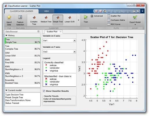 Grafická aplikace Classification Learner pro učení a správu klasifikátorů