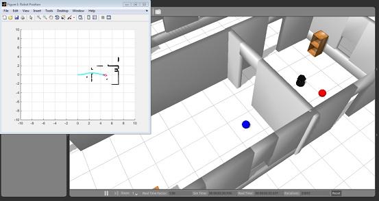 Simulácia vizualizácia vyhýbanie sa prekážkam